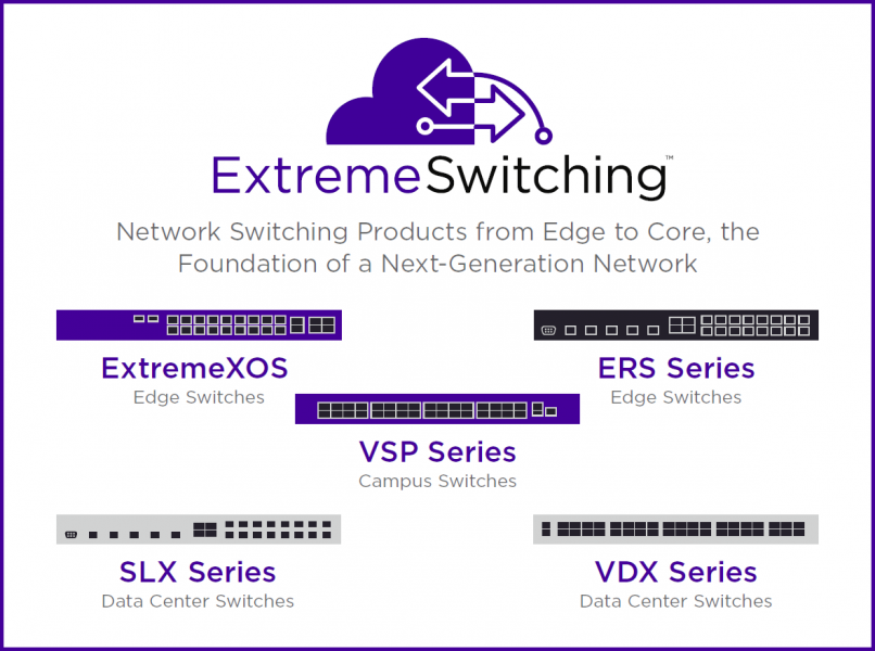 Switching Profil Extreme Networks